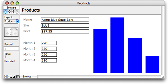 This bar chart was generated entirely in FileMaker 9 with data URLs and a web viewer.