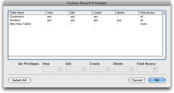 The Custom Record Privileges dialog box with Delete permission removed for one table.